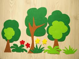 آموزش جنگل نمدی