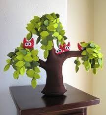 آموزش درخت نمدی